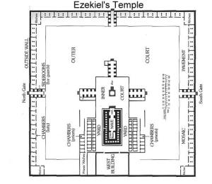 Ezekiel's Temple, Lambert Dolphin2